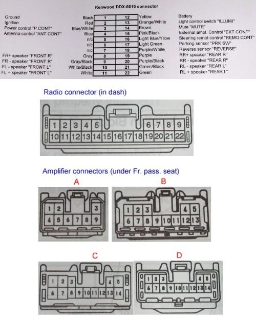 Kenwood Dnx5120 Wiring Harness Diagram, Kenwood Ddx6019 Wiring Diagram