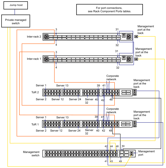 dk7573 wiring diagram for a server schematic wiring