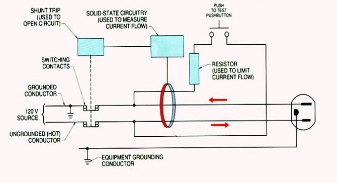 gfci schematic internal wiring diagram  fuse box facebook
