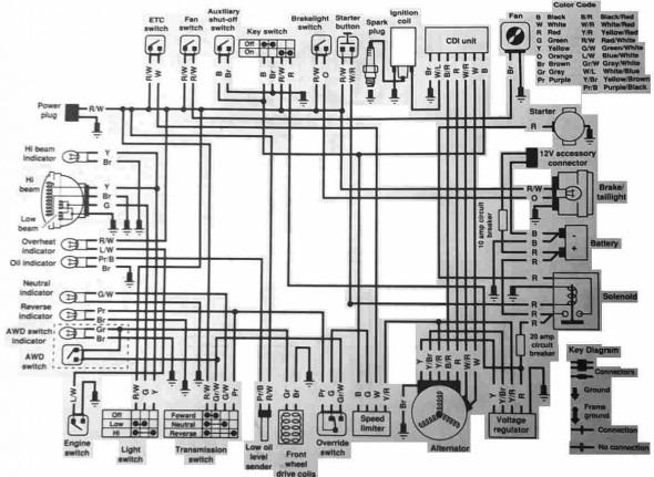 polaris predator 90 wiring diagram 99 oldsmobile intrigue