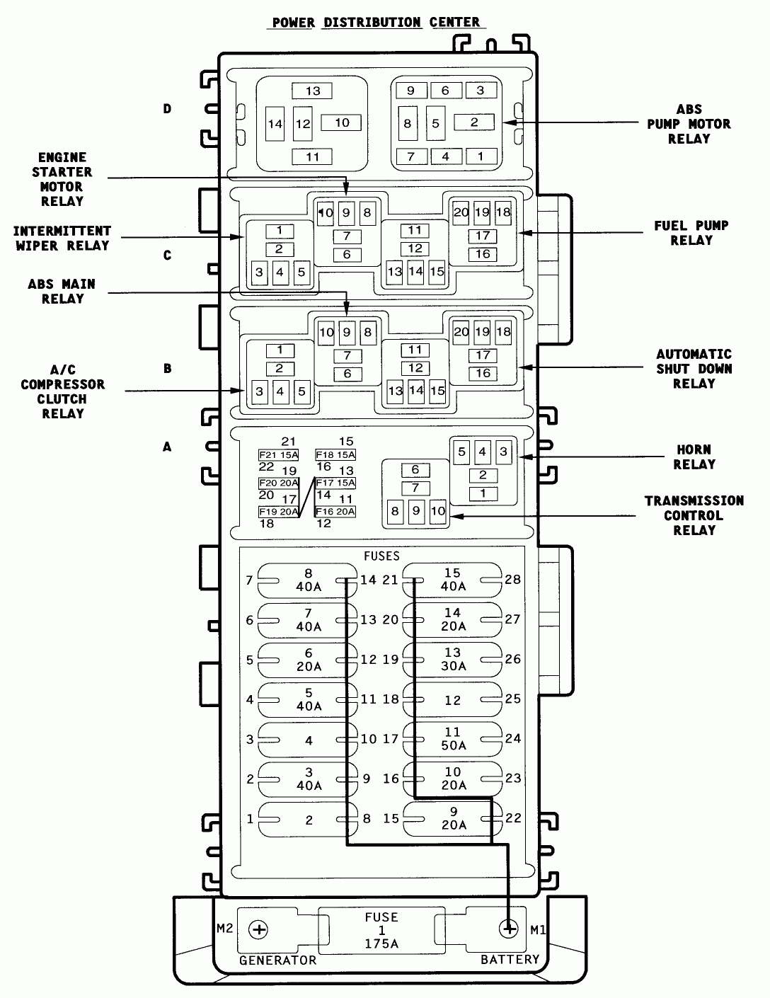 96 Xj Wiring Diagram