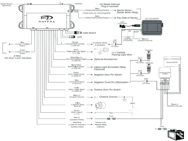 Bulldog Security Wiring Diagram : Wiring Diagram Bulldog