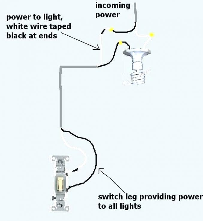 Wiring Diagram Gallery: Pdf 3 Way Switch Wiring Diagram