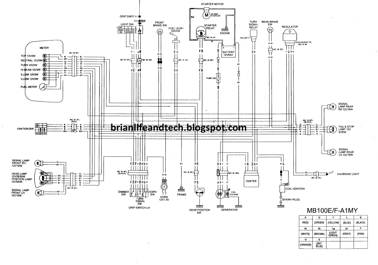 [View 32+] Wiring Diagram Speedometer Bajaj Pulsar