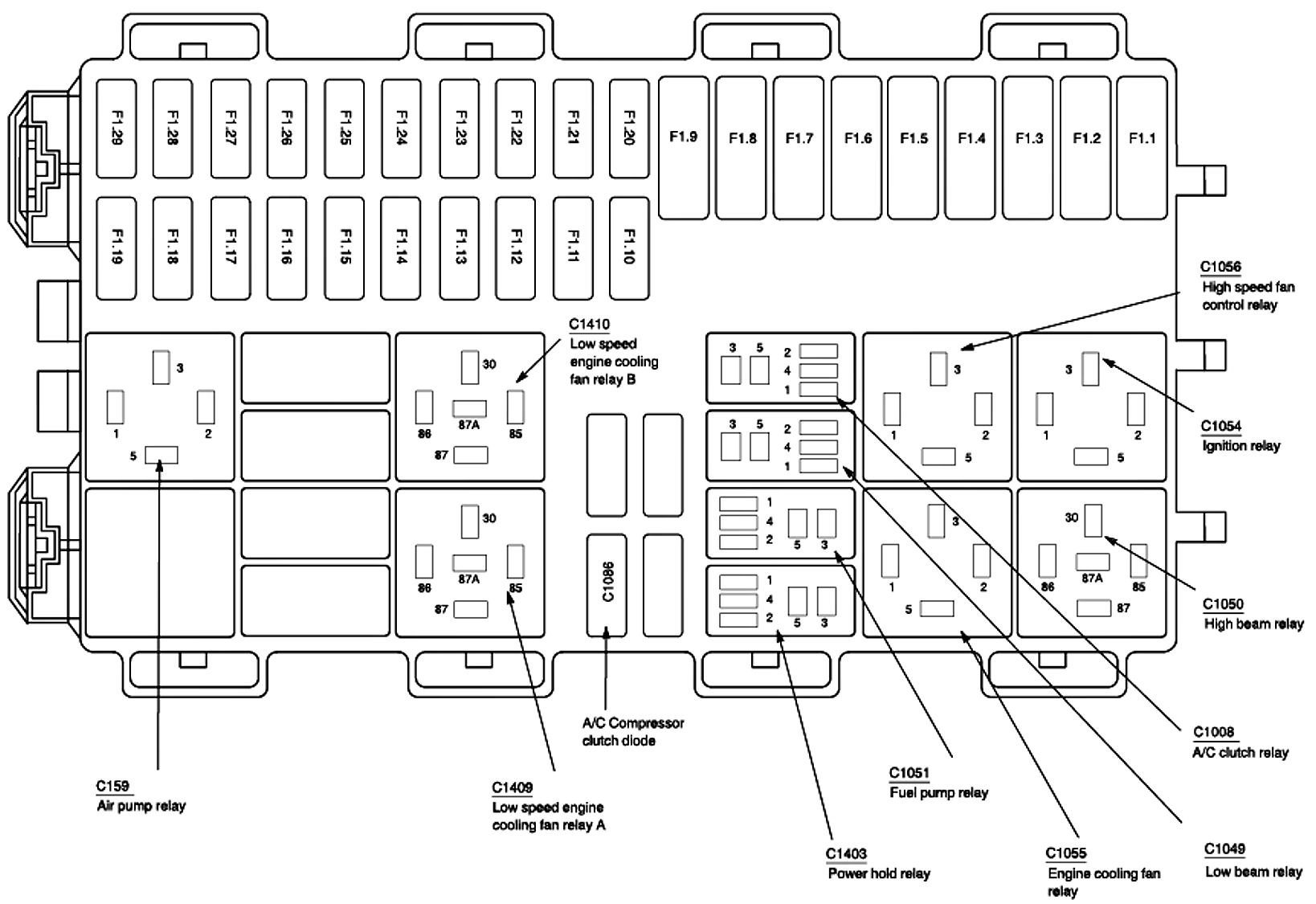 2013 Ford Focus Fuse Box Diagram : Diagram E46 320d Fuse