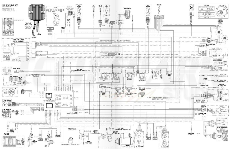 Polaris Sportsman 850 Wiring Diagram