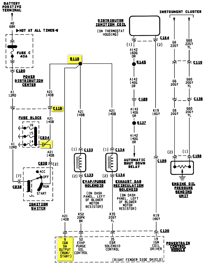 Ignition Wiring Diagram Dodge Ram 1500 / 2006 Dodge