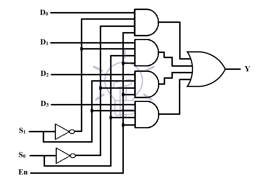 [AX_4627] Logic Diagram Of 4 1 Multiplexer Free Diagram