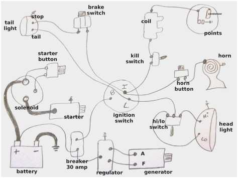 1991 Harley Davidson Sportster 1200 Wiring Diagram
