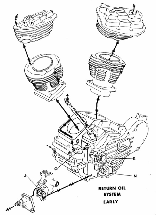 1965 Panhead Wiring Diagram FULL HD Quality Version Wiring