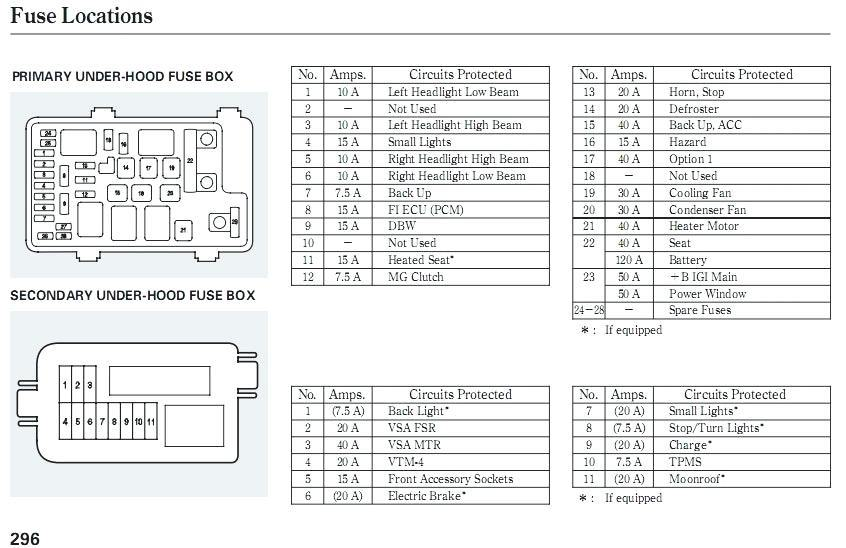 2009 Jeep Patriot Fuse Box Diagram : 2014 Jeep Patriot