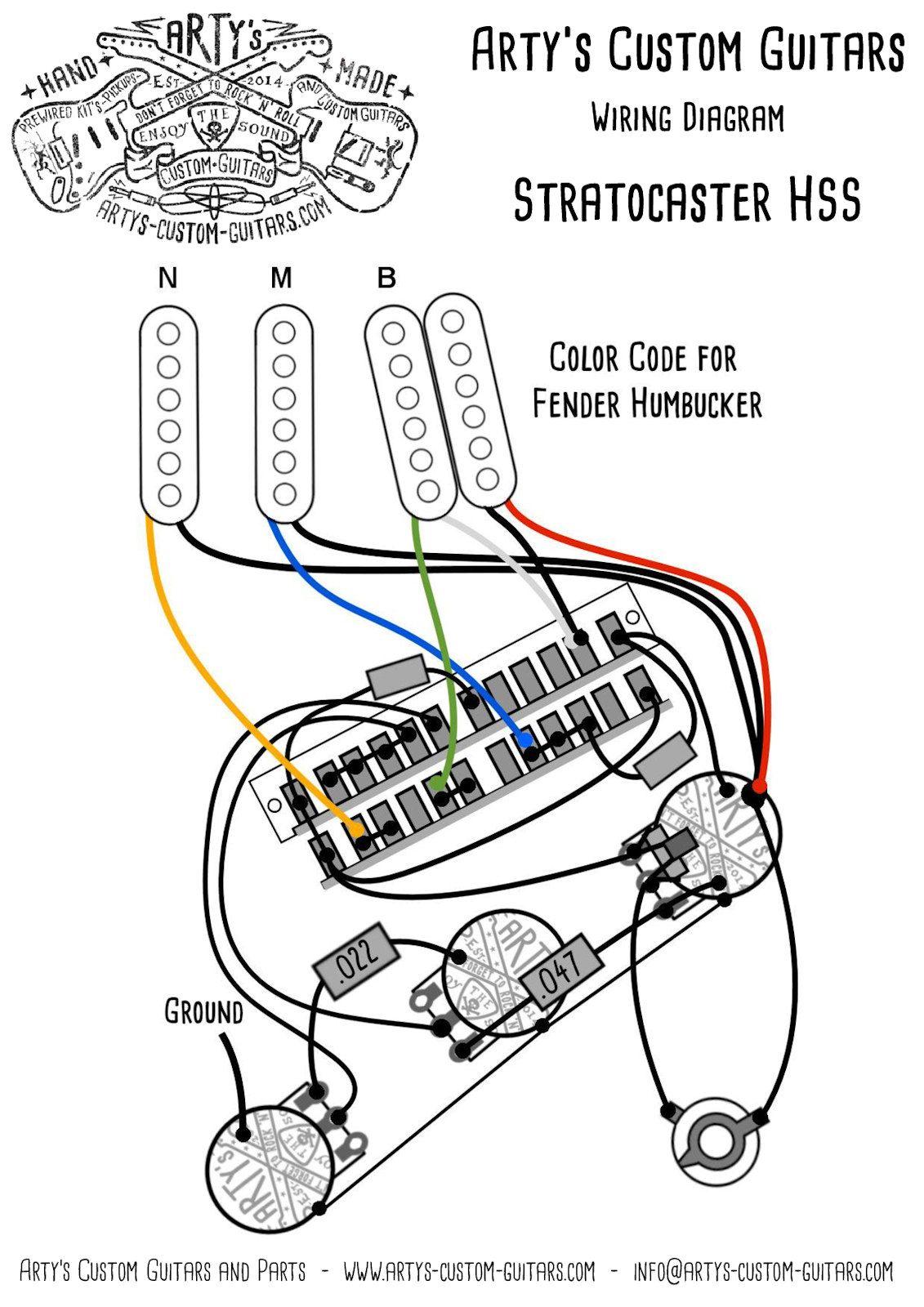 [RE_0854] Super Strat Wiring Diagram Wiring Diagram