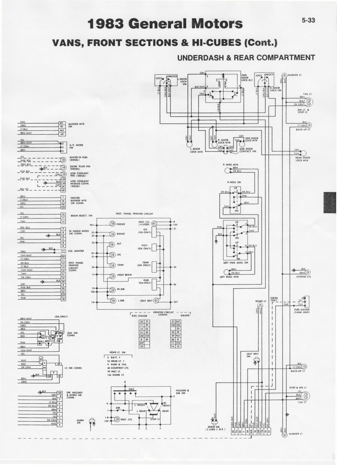 Fleetwood Southwind Wiring Diagram