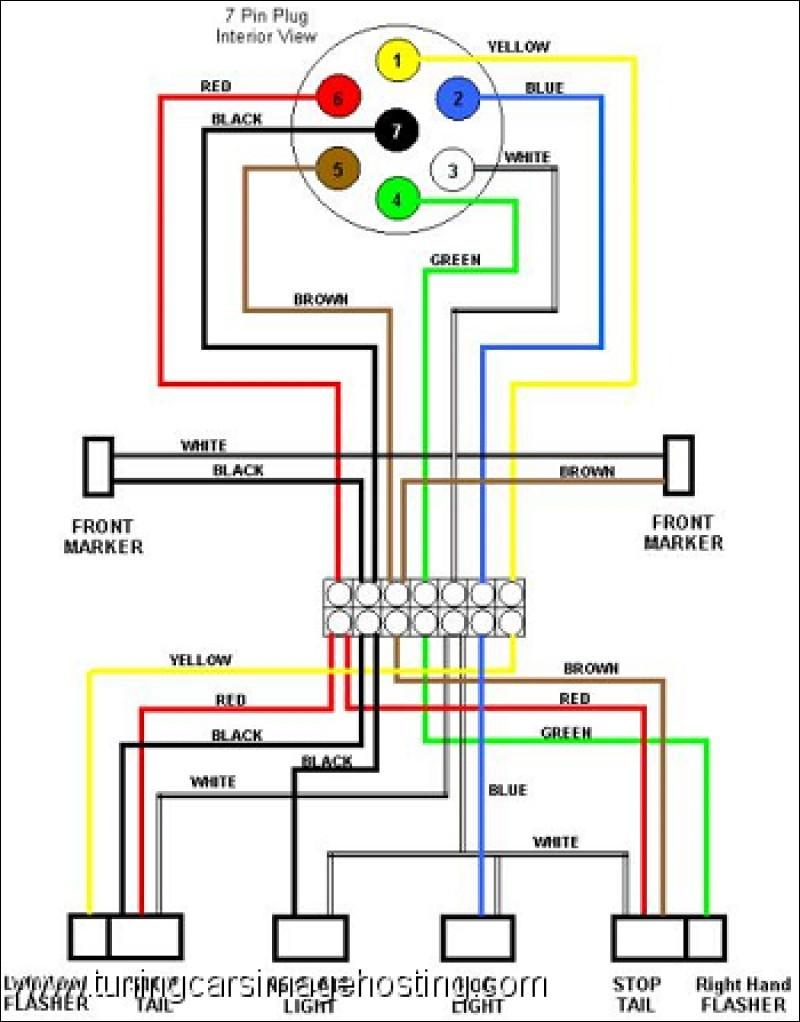 7 Pin Trailer Wire Diagram : trailer, diagram, Trailer, Wiring, Diagram, Dodge, Pen-meter, Pen-meter.granata-cohab.it