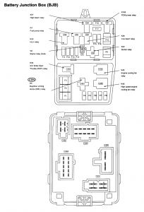 99 Mercury Cougar Fuse Box Diagram / Fuse Box For 1999