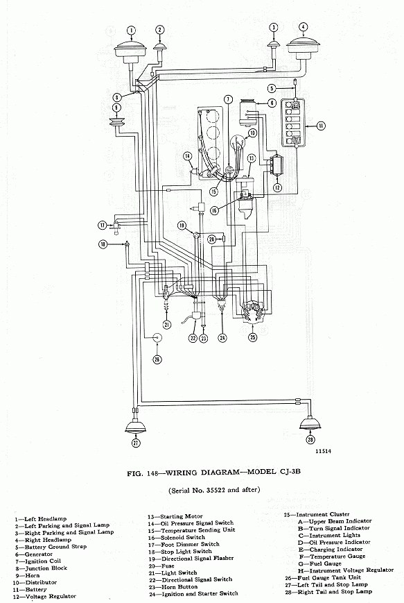Wiring Diagram Gallery: Willys Jeep Light Switch Wiring