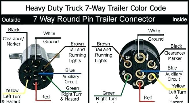 tractor trailer wiring diagram  auto wiring diagrams site