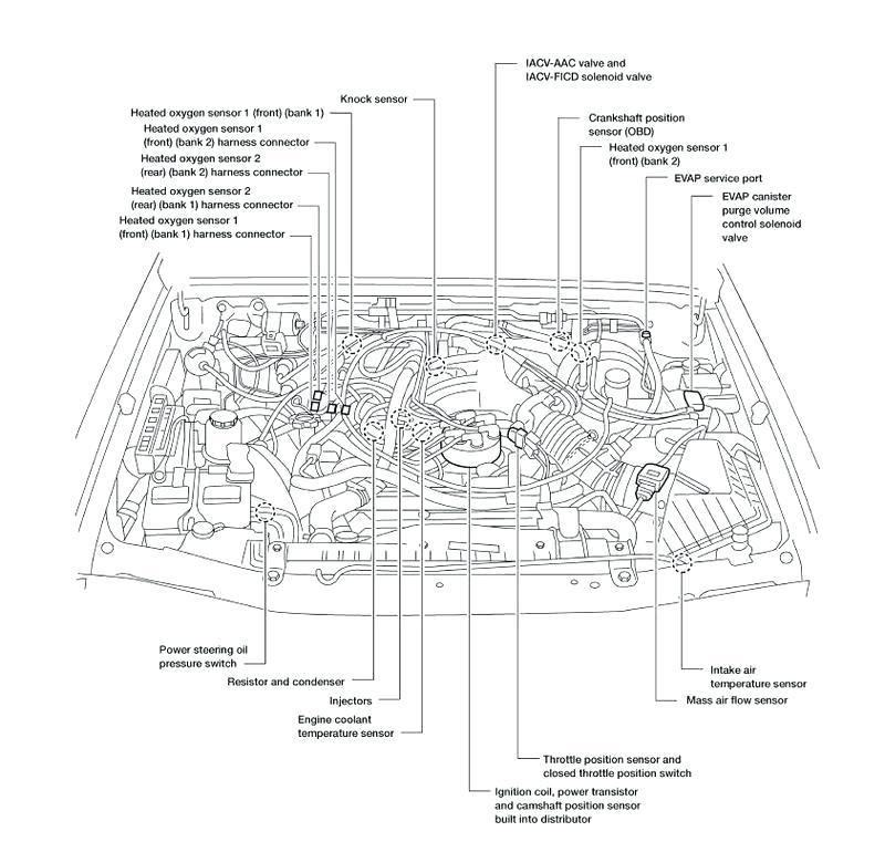 [HH_1529] Throttle Position Sensor Wiring Diagram