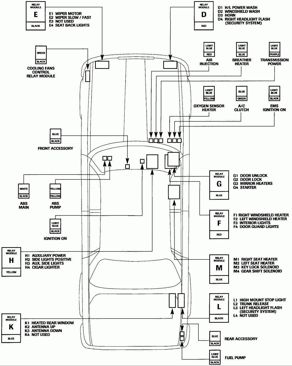 [HN_4581] 2000 Jaguar Xj8 Wiring Diagram 1986 Jaguar Xj6