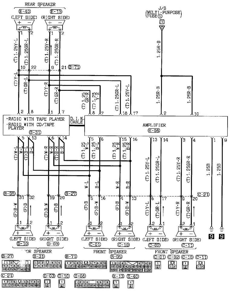 1995 Mitsubishi Eclipse Radio Wiring Diagram : Looking For