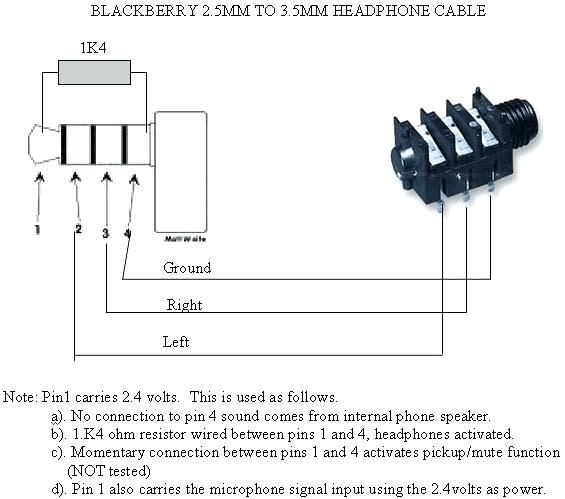 female stereo headphone jack wiring diagram  bush hog