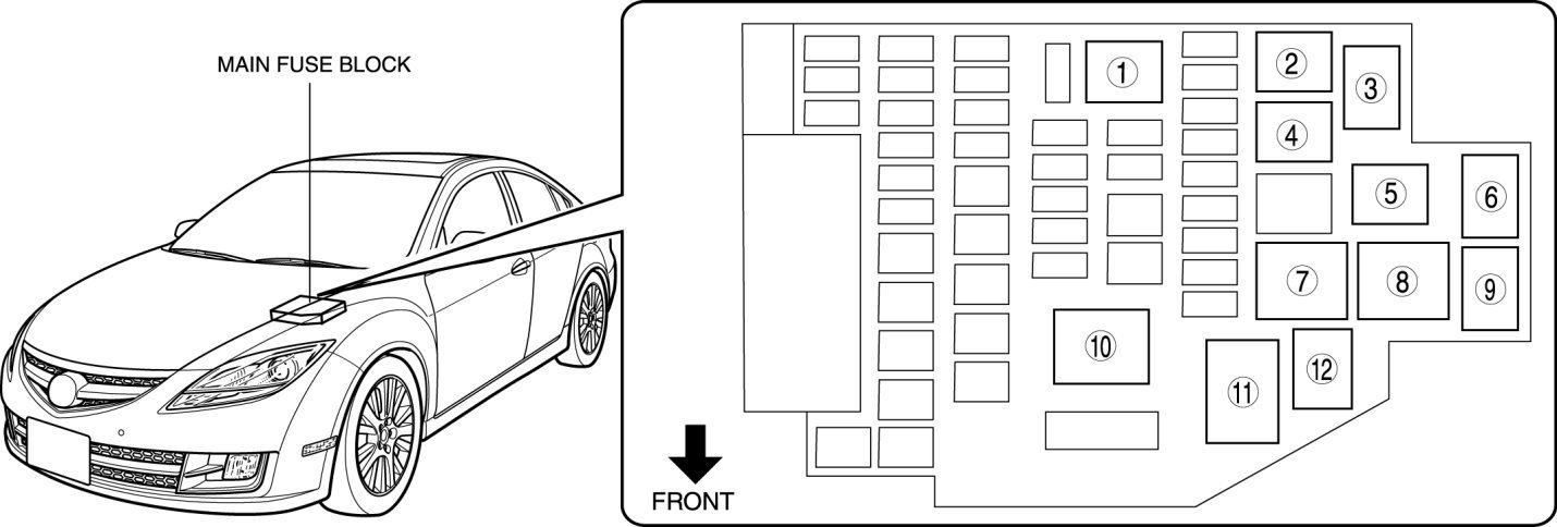 [KG_7519] 06 Mazda 3 Fuse Box Located Download Diagram