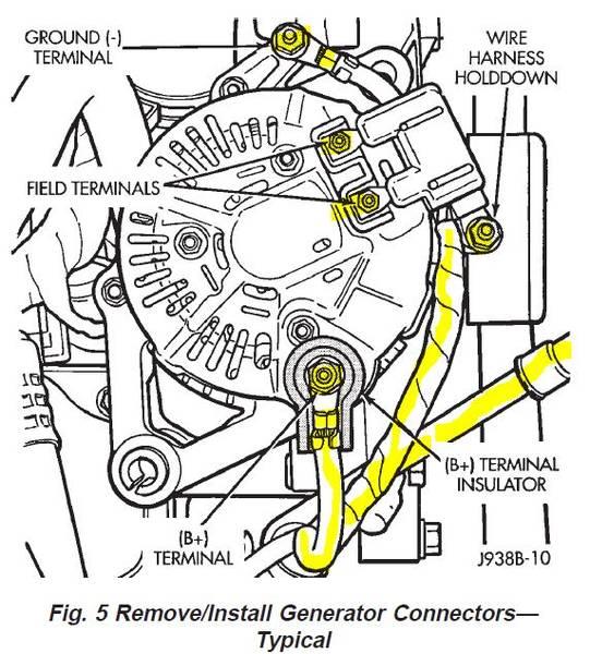 1999 jeep cherokee sport alternator wiring  top wiring