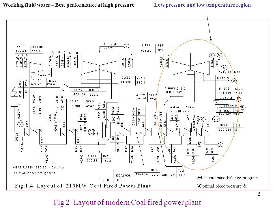 [LR_9415] Power Plant Heat Balance Diagram Wiring Diagram