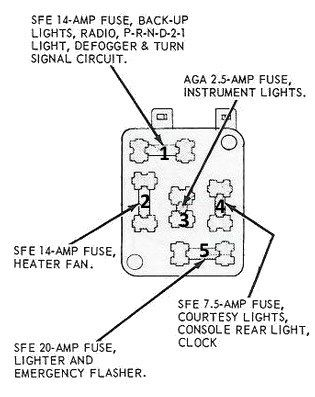 fuse block diagram for 1967 mustang  schematic wiring