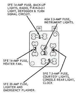 67 mustang fuse panel diagram  wiring diagrams database
