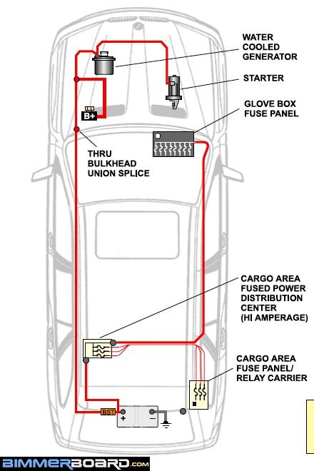 bmw e90 battery wiring diagram  2006 land cruiser fuse box