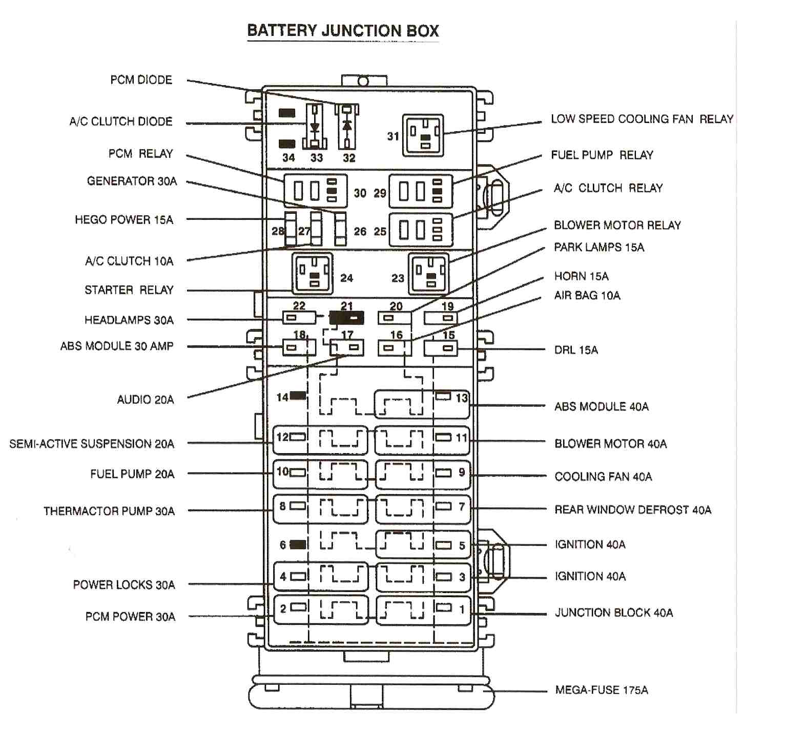2000 Ford Taurus Fuse Box Diagram / Diagram 1991 Ford