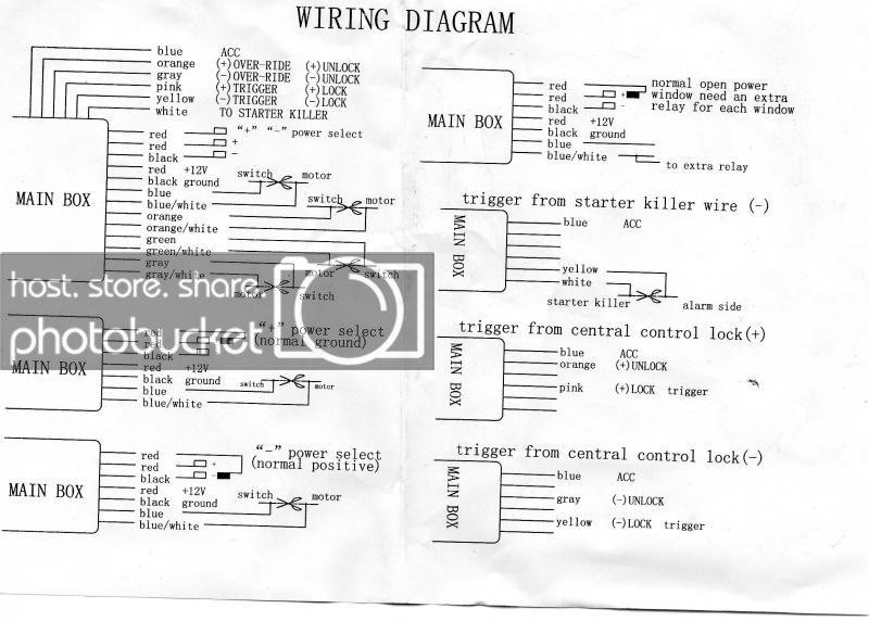 [MY_2910] Renault Wiring Diagrams Logan L90 Free Diagram