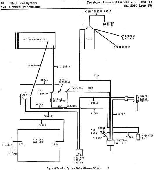 [BY_6430] John Deere Stx38 Wiring Diagram Free Diagram