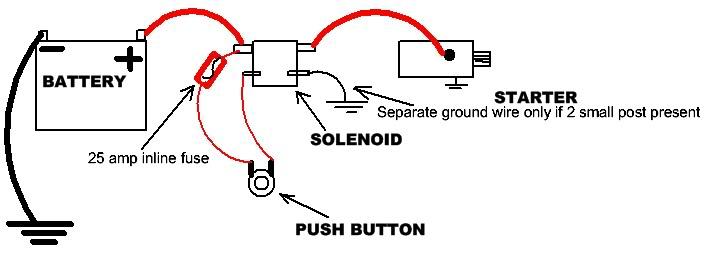 [XW_7906] John Deere Walk Behind Mower Wiring Diagram