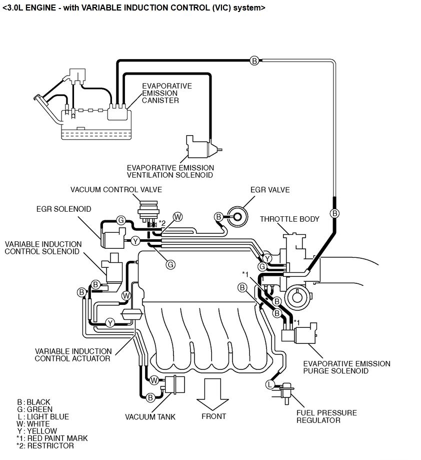 Mitsubishi 3 0 V6 Engine Diagram Purge Silenoid