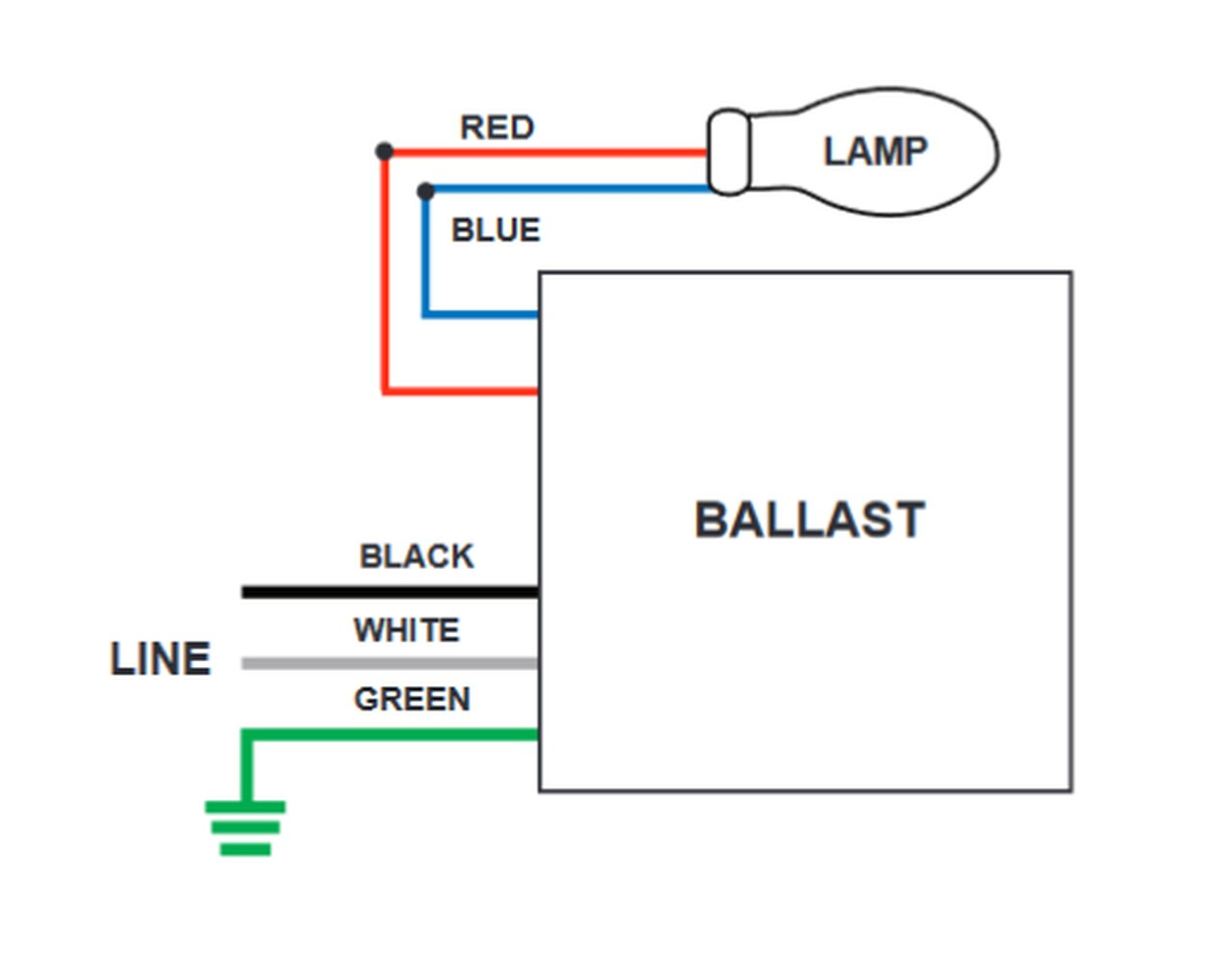 [FN_1142] Damar Ballast Wiring Diagram Wiring Diagram