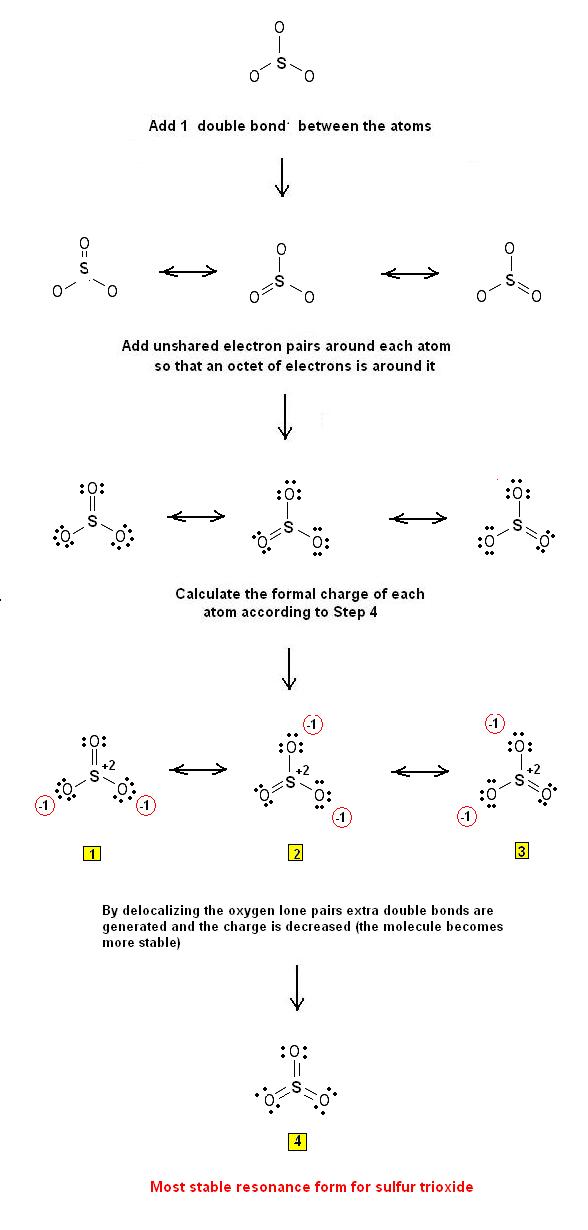 Lewis Dot Structure For Pcl3 : lewis, structure, BL_2426], Lewis, Diagram
