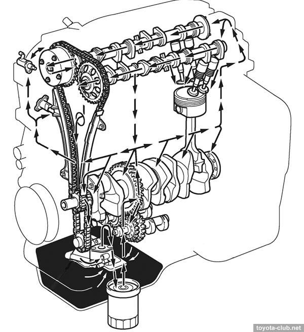 [YD_1238] 1Az Fe Engine Timing Mark Diagram Wiring Diagram
