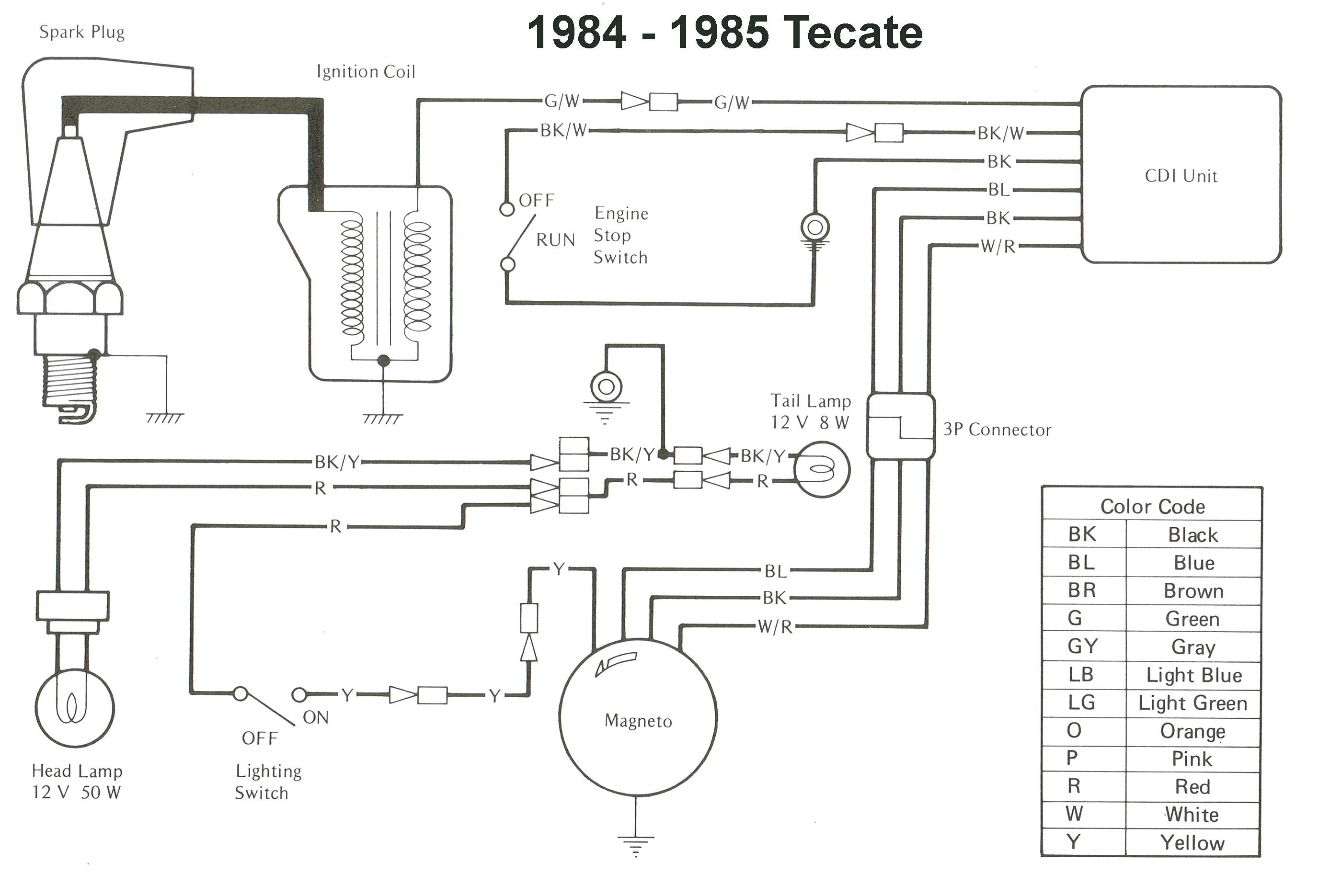[AK_9791] L175 Kubota Tractor Wiring Diagram Schematic Wiring
