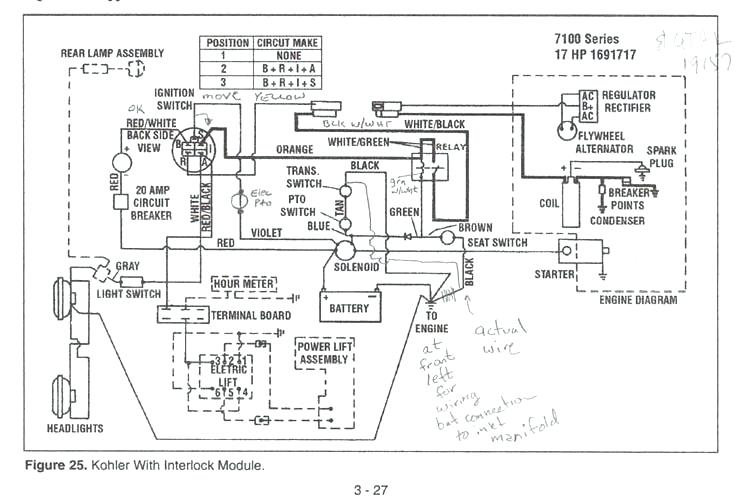 [RX_9897] Kohler 17 Hp Wiring Diagram Download Diagram