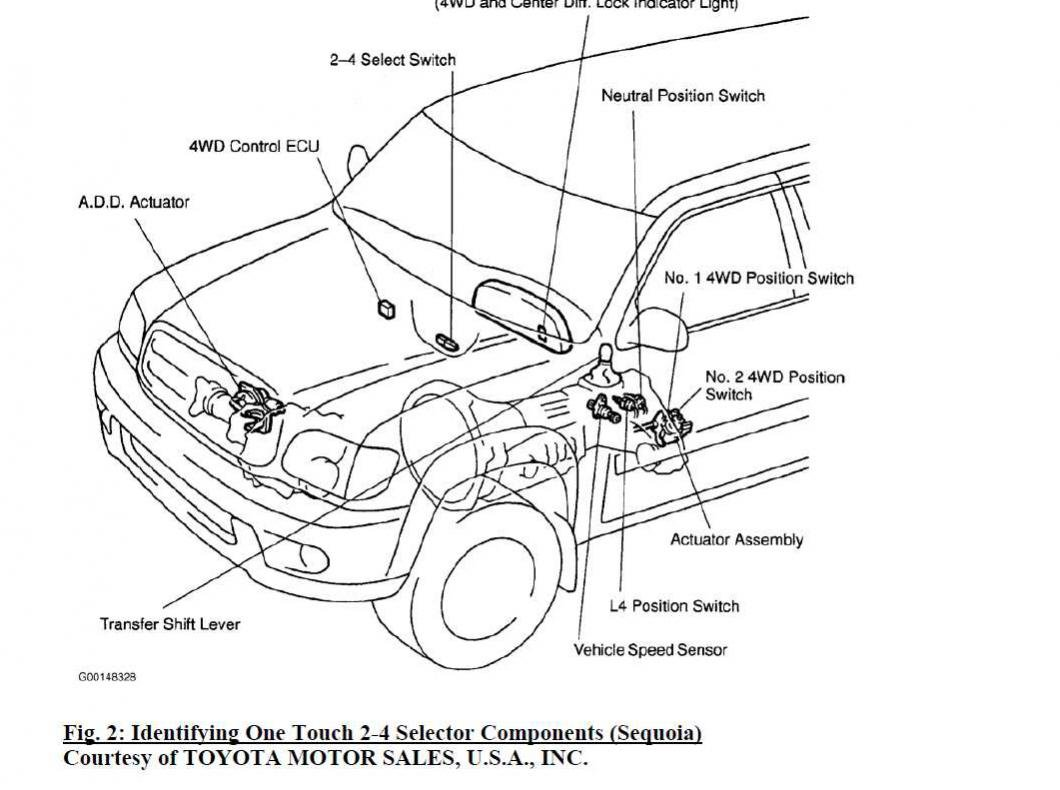 Ee Toyota 4 Wheel Drive Actuator Switch Schematic