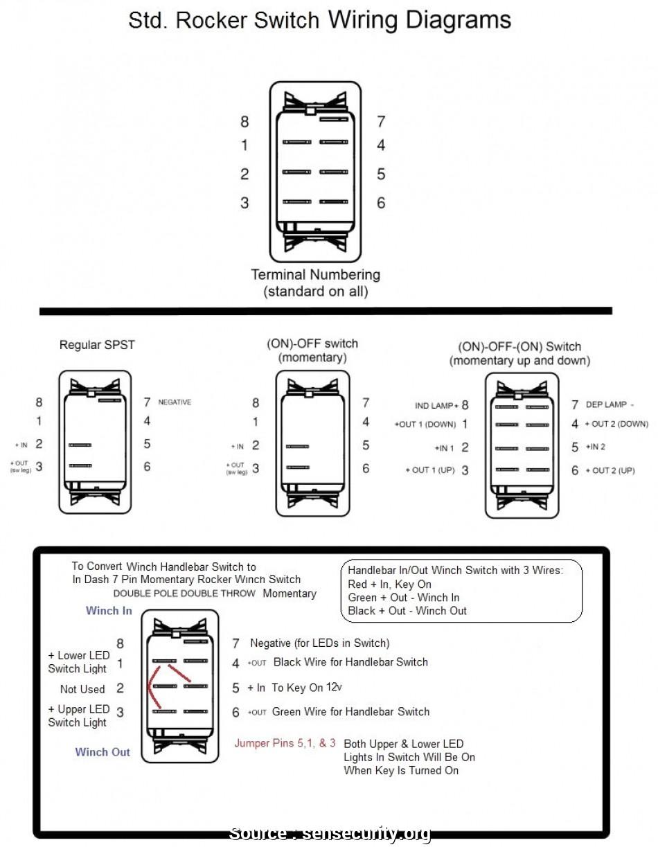 [CO_7912] Wiring Diagram Further Mini Din 8 Pinout Diagram