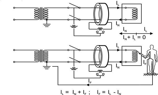 [DF_1885] Gsr205 Stock Wiring Soundgear Series Ibanez