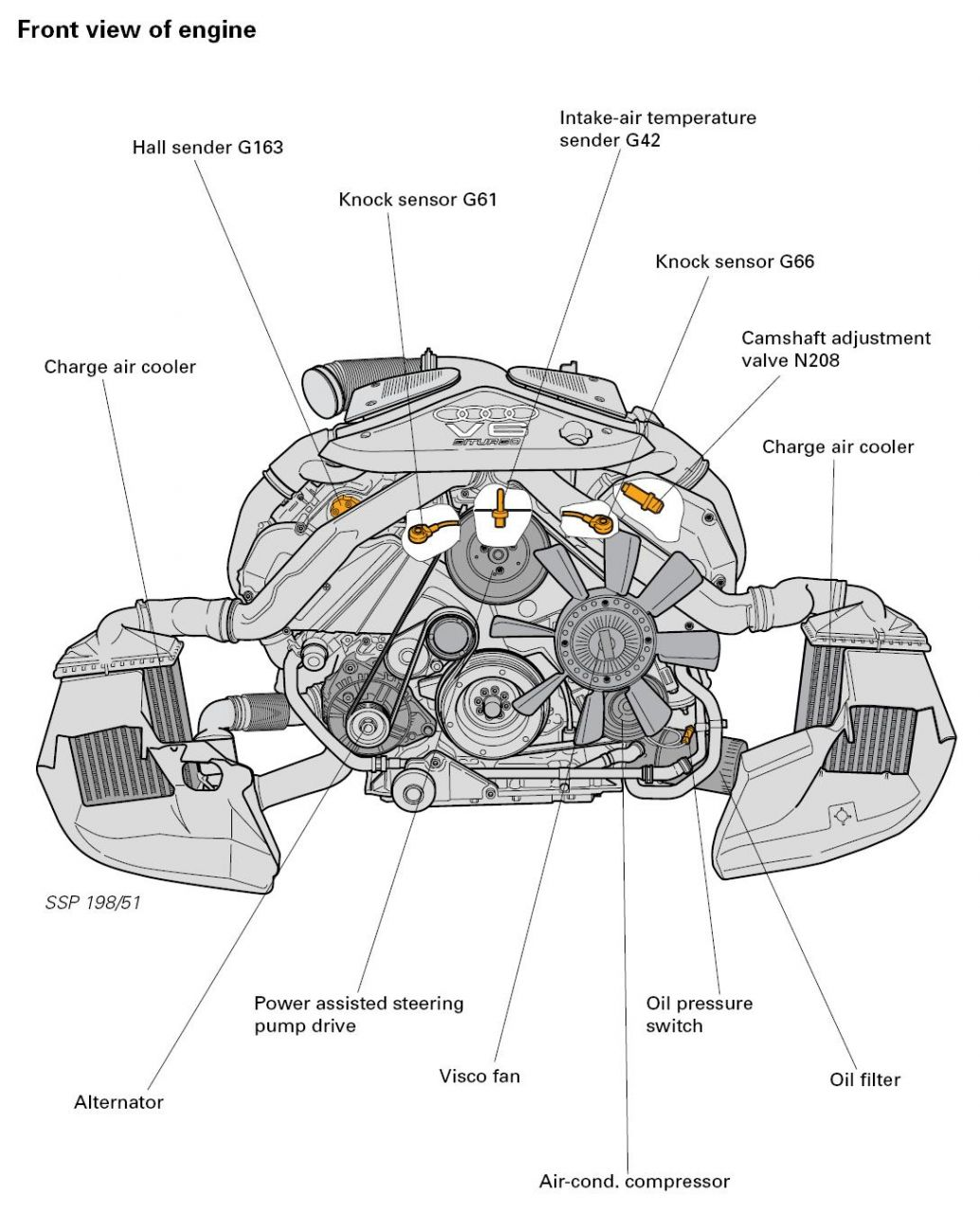 2006 Audi A6 Engine Diagram : Audi A6 Free Workshop And
