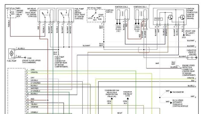mitsubishi gdi wiring diagram  wiring diagram loaddesign