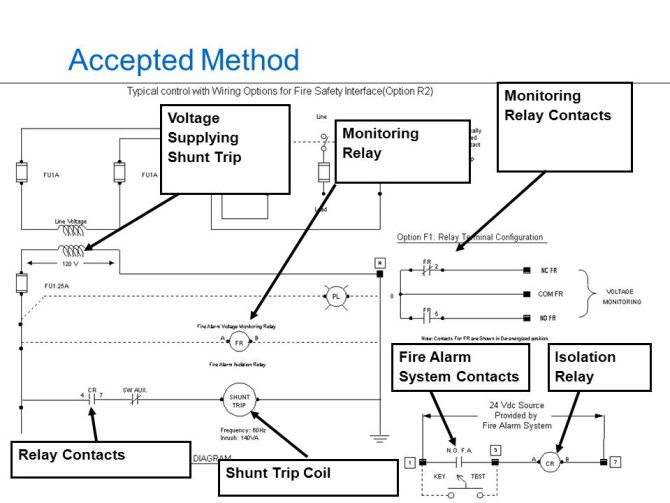 wy8416 shunt trip wiring diagram for elevator methods of