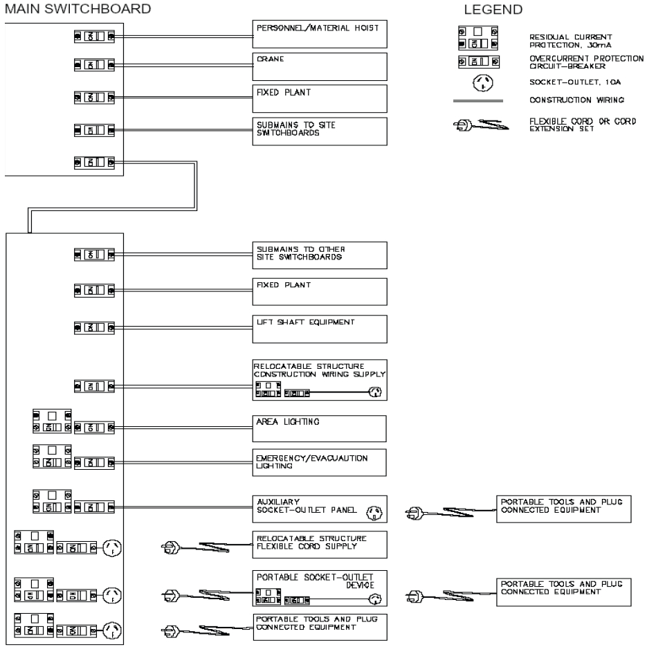 [VK_4138] House Wiring Outlet Height Schematic Wiring