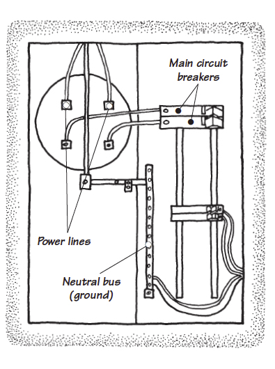 [MK_6735] Backup Generator Wiring Schematic Furthermore