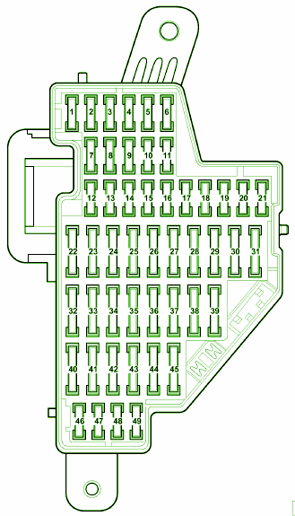 2012 Vw Passat Fuse Box Diagram : passat, diagram, Passat, Diagram, Wiring, Tools, Ill-tired, Ill-tired.ctpellicoleantisolari.it